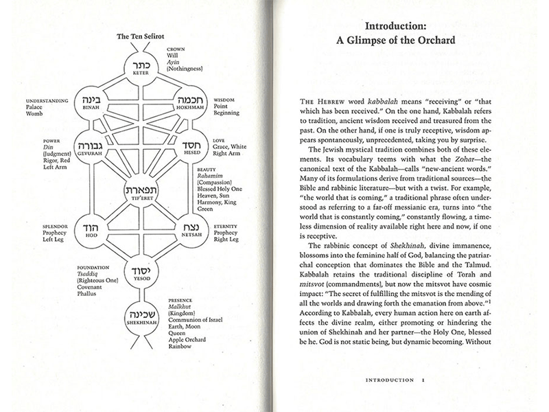 The Essential Kabbalah page